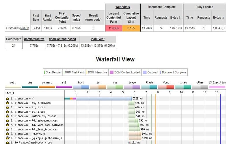 google-core-web-vitals-1