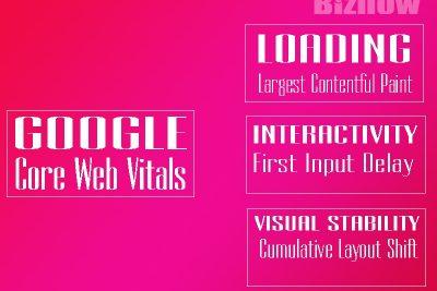 Core Web Vitals – Thuật toán Google sẽ là một trong những yếu tố xếp hạng quan trọng.