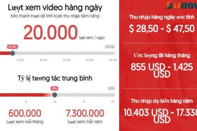 Youtuber kiếm được bao nhiêu tiền trên Youtube?
