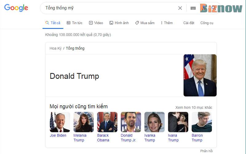 so-do-chi-thuc-cua-google-2